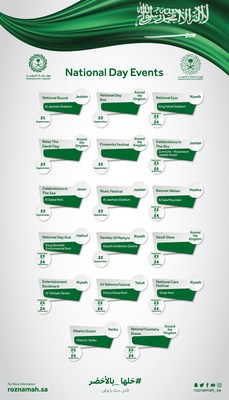 http://rockbands.net/wp-content/blogs.dir/3/files/2017/09/Saudi_National_Day_Calendar_Infographic.jpg?p=caption