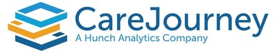CareJourney is a leading provider of clinically-relevant analytics for value-based networks.